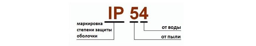 Значение данных защиты по IP.