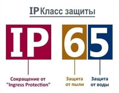 Степень защиты ip — расшифровка, таблица значений